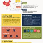 เส้นทางการแก้ไขปัญหาความยากจนของจีน