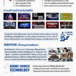 """Way Forward 2021 ครั้งที่ 4 """"ความก้าวหน้าการศึกษาด้านเทคโนโลยีจีน"""""""