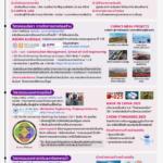 """Way Forward 2021 ครั้งที่ 3 """"เรียนต่อจีนด้านวิศวกรรมศาสตร์"""""""