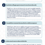 #EconDaily 25 สิงหาคม 2564   โดยศูนย์ข้อมูลเพื่อธุรกิจไทยในจีน (BIC) สถานเอกอัคร…