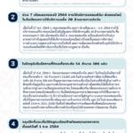 #EconDaily 30 สิงหาคม 2564   โดยศูนย์ข้อมูลเพื่อธุรกิจไทยในจีน (BIC) สถานเอกอัคร…